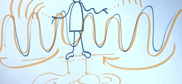 Facilitation graphique: le dessin et les mots pour expliquer