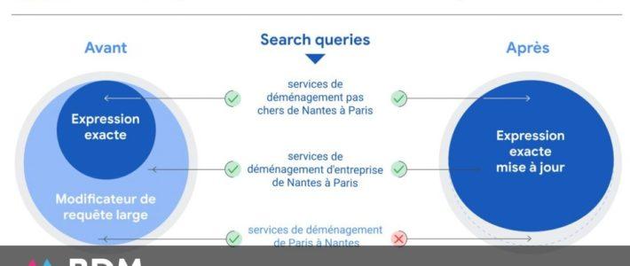 Google Ads intègre le modificateur de requête large dans l'expression exacte