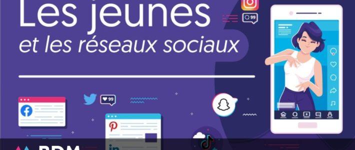 Étude sur les jeunes et les réseaux sociaux : 72 % des 16-18 ans n'utilisent pas Facebook