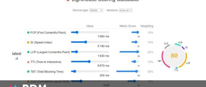 Mise à jour Lighthouse 8.0 : quel impact sur votre score de performance web ?