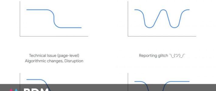 Comment analyser une baisse de trafic Google