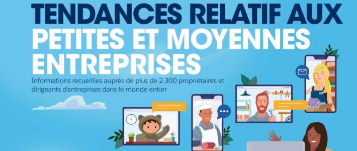 Étude sur les tendances et enjeux pour les PME face au digital en 2021