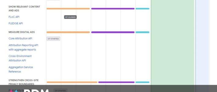 Google dévoile son calendrier Privacy Sandbox : tests FLoC, fin des cookies tiers…